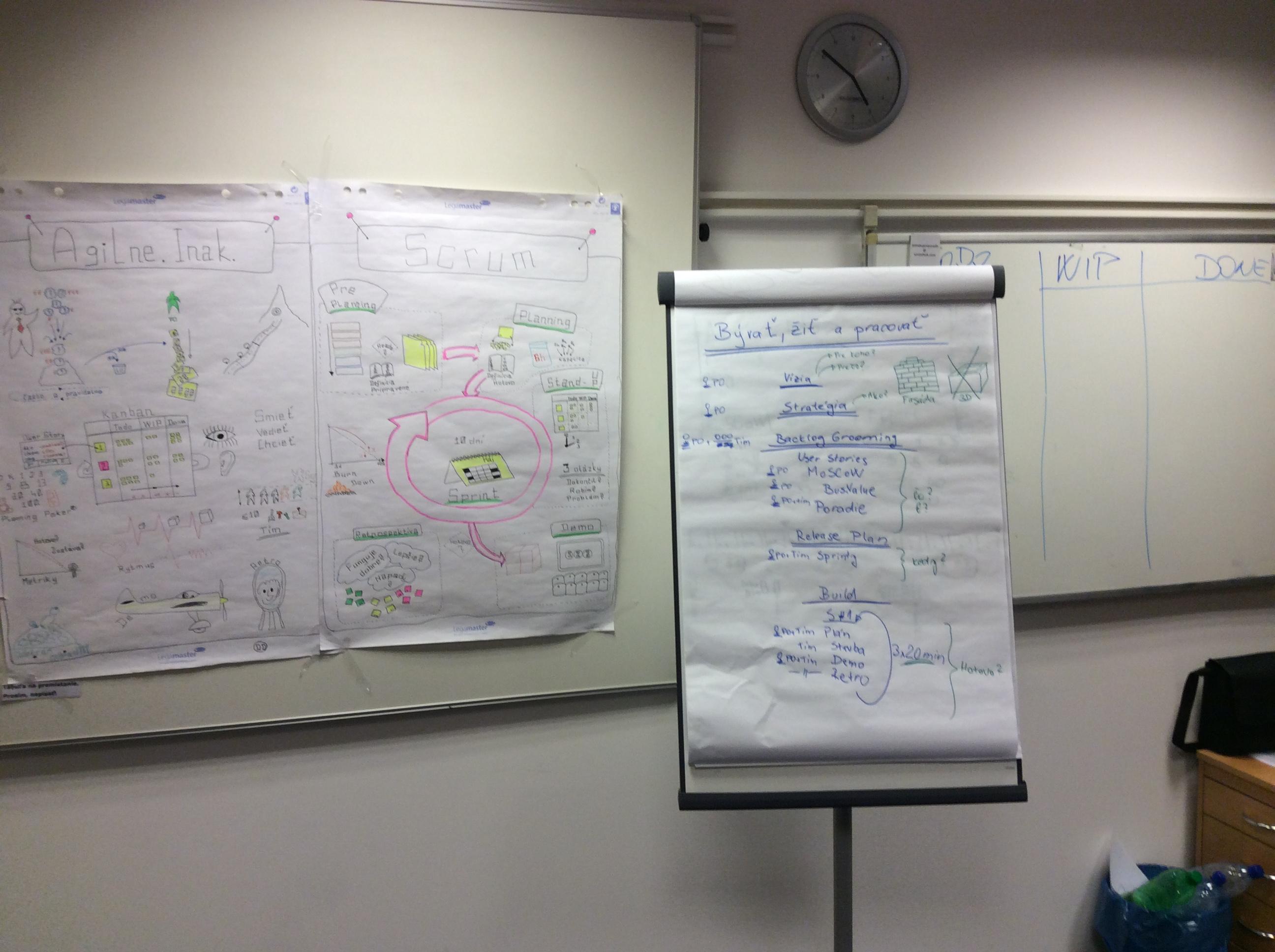 trening agile