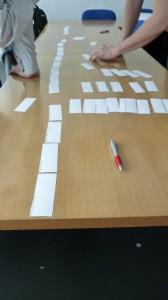 Story map release planning planovanie verzie