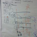 vlastnosti poziadavky features lean startup