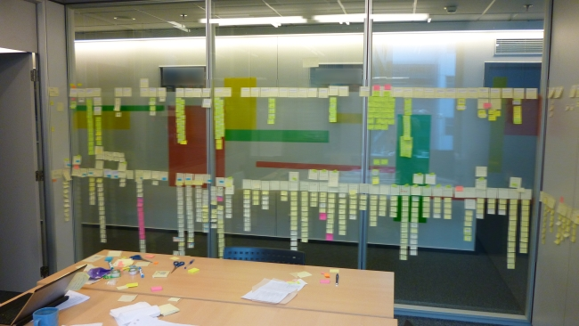 product Backlog Grooming  user stories mapping