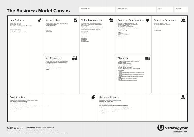 Business Model Canvas is