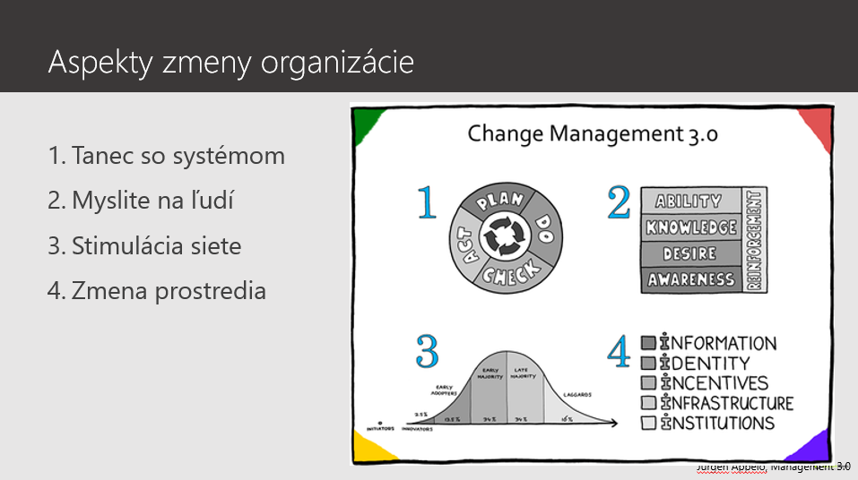 change management manazment zmeny M3.0 management3