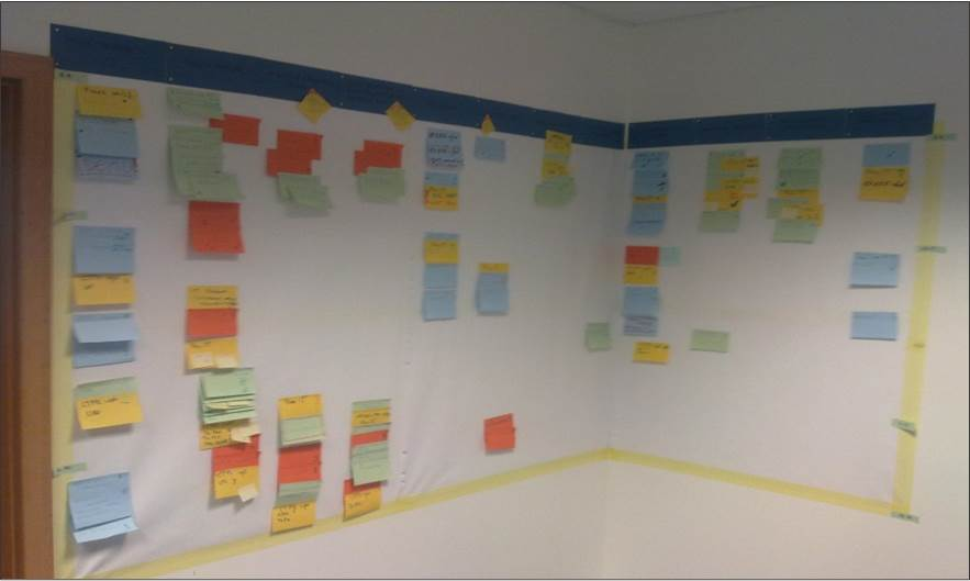 user story map stories backlog