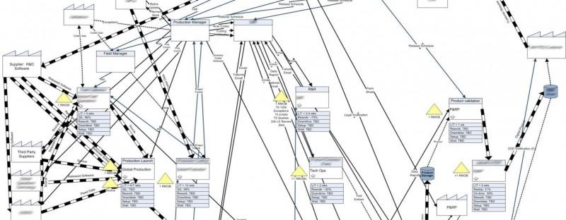 kanban vsm value stream mapping