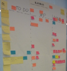 kanban-board-featured