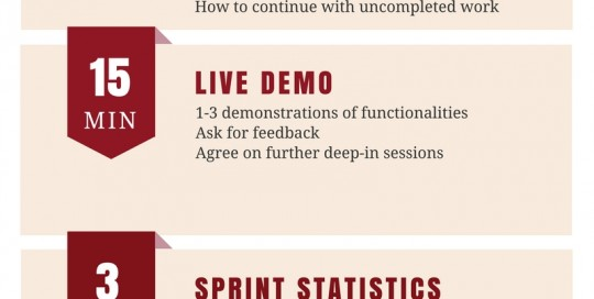 sprint review demo agenda