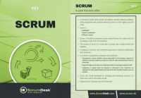 karty co je scrum