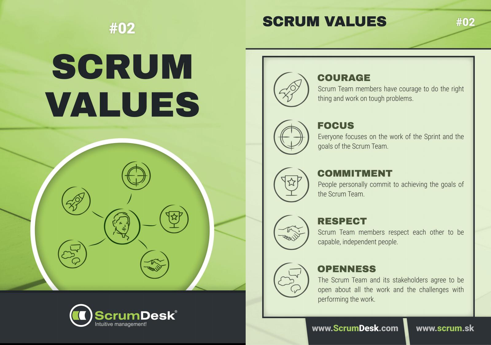 karty scrum values hodnoty principy