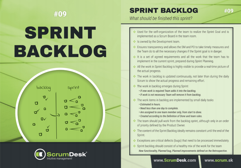Karty 09 - Sprint Backlog