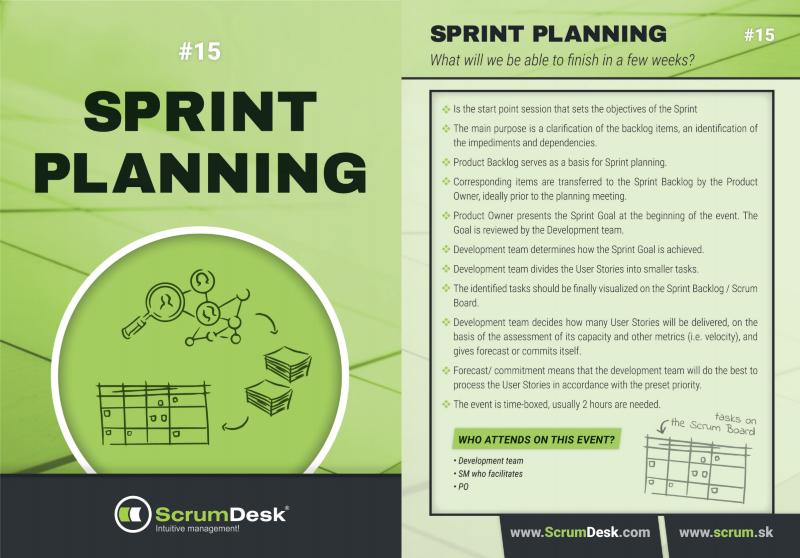 karty sprint planning