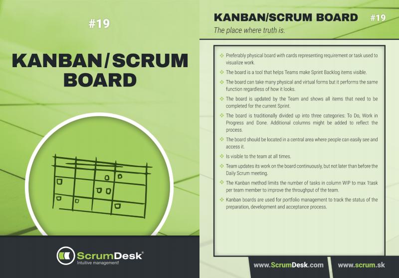 karty kanban scrum board