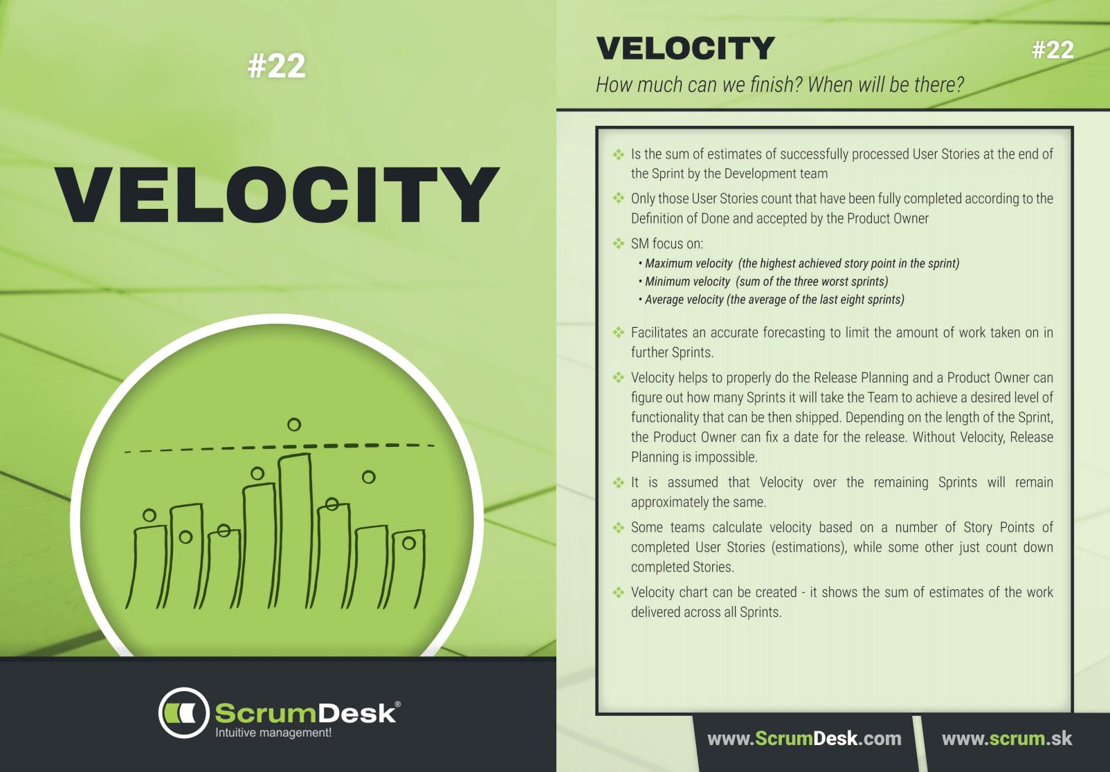 Scrum karty 22 - Velocity