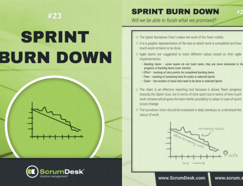 Scrum karty 23 – Sprint BurnDown graf
