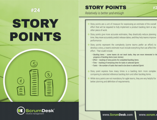 Scrum karty 24 – Story points
