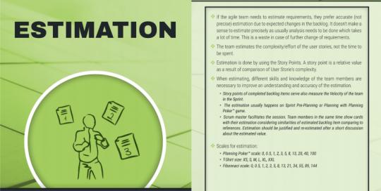 scrum karty 25 - Estimation