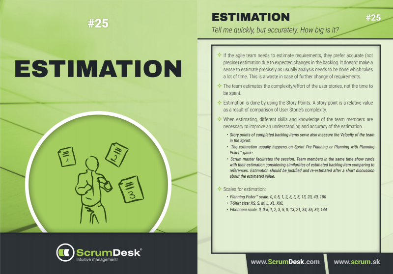 scrum karty 25 - Estimation