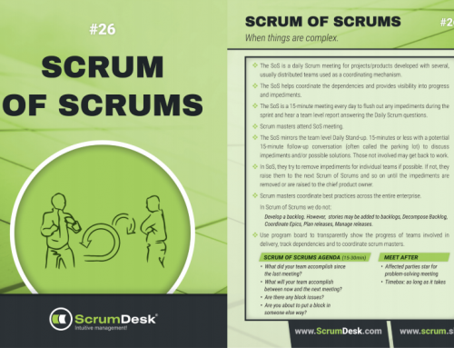 Scrum karty 26 – Scrum of Scrum