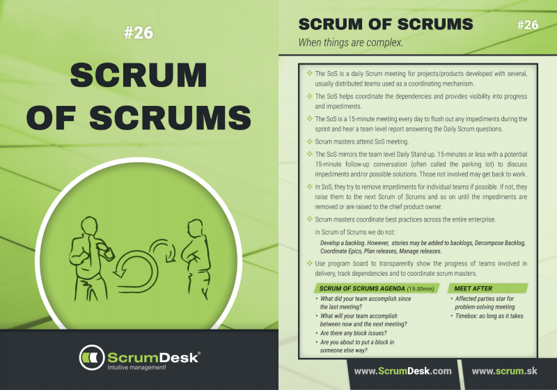 scrum karty 26 - Scrum of Scrum