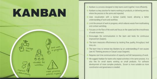 Scrum karty 27 - Kanban