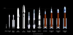 spacex mvp agile rakety