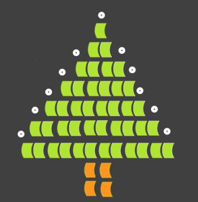Tipy na (vianočné) darčeky pre agilistov