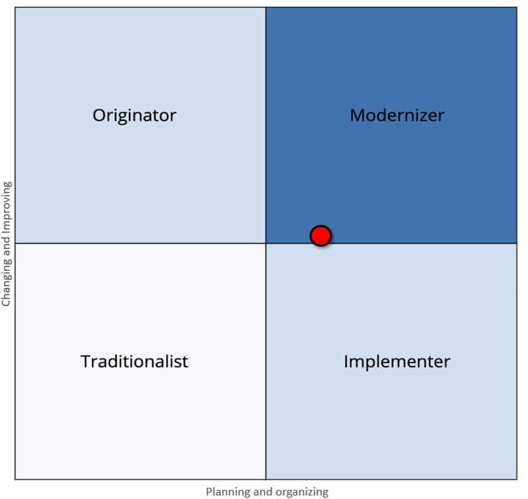 Scrum Master competencies radar developing the vision