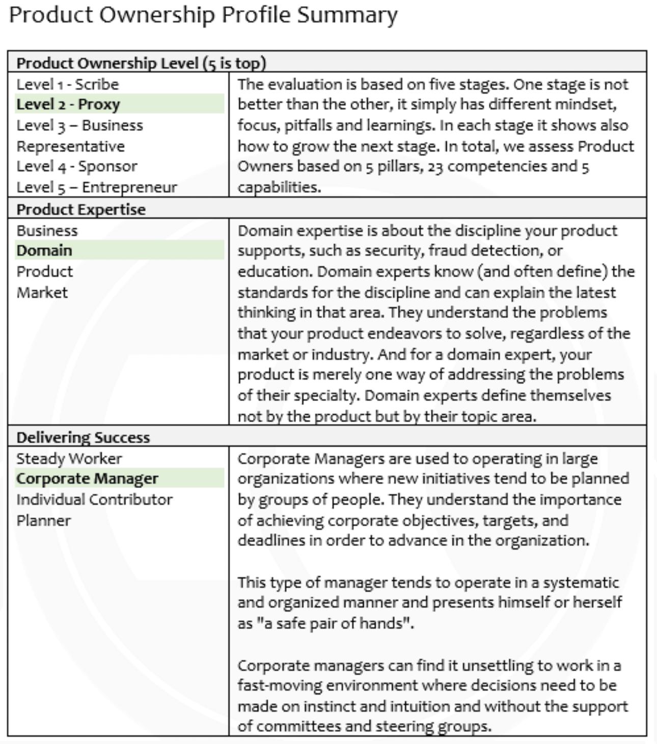 Product Ownership Profile Summary