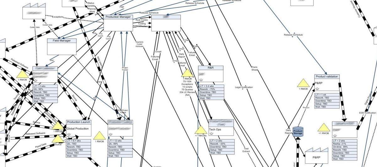 Nový kurz: Kanban – komplexnosť s prehľadom a ľahkosťou